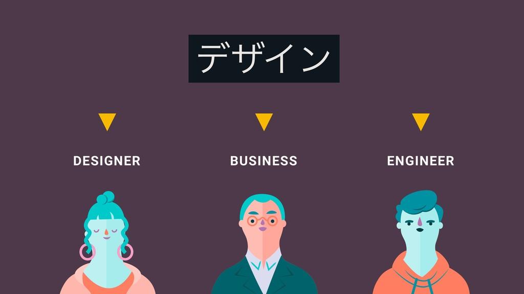 σβΠϯ BUSINESS DESIGNER ENGINEER