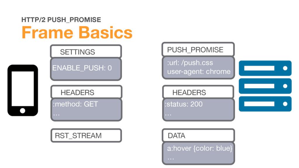 HTTP/2 PUSH_PROMISE Frame Basics DATA a:hover {...