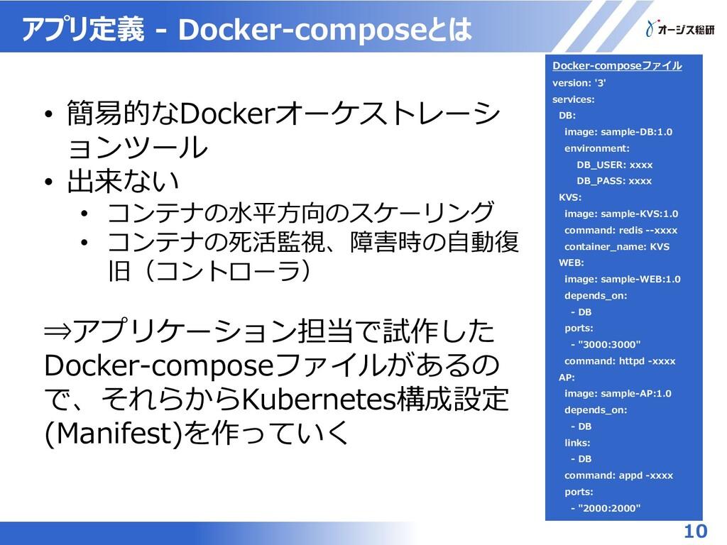 アプリ定義 - Docker-composeとは 10 • 簡易的なDockerオーケストレー...