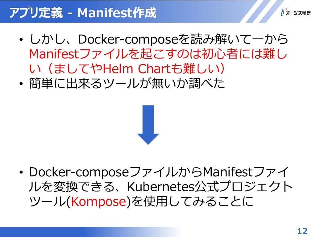 アプリ定義 - Manifest作成 12 • しかし、Docker-composeを読み解い...