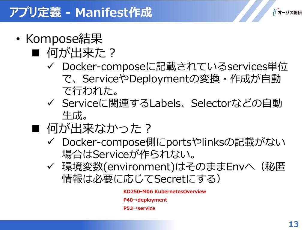 アプリ定義 - Manifest作成 13 • Kompose結果  何が出来た?  Do...