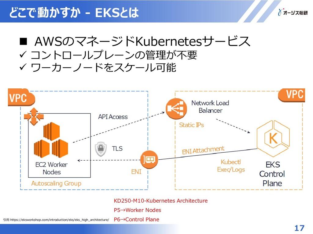 どこで動かすか - EKSとは 17  AWSのマネージドKubernetesサービス  ...