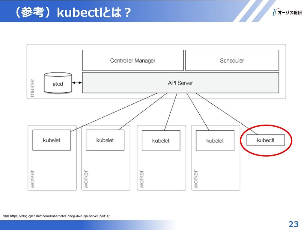 (参考)kubectlとは? 23 引用 https://blog.openshift.com...