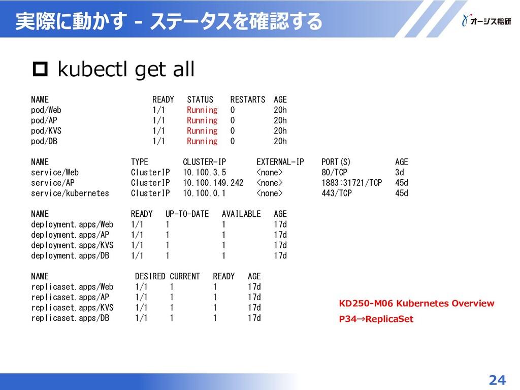 実際に動かす - ステータスを確認する 24  kubectl get all NAME R...