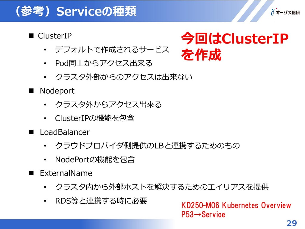 (参考)Serviceの種類 29  ClusterIP • デフォルトで作成されるサービス...