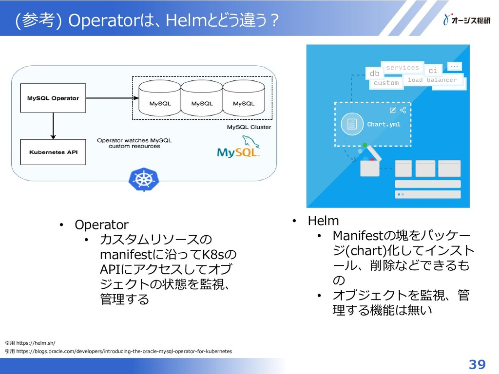 (参考) Operatorは、Helmとどう違う? • Helm • Manifestの塊をパ...