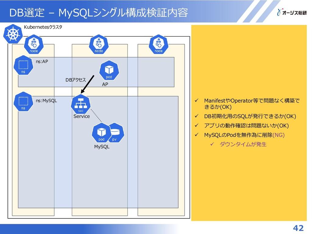 DB選定 – MySQLシングル構成検証内容 42 ns:MySQL Kubernetesクラ...