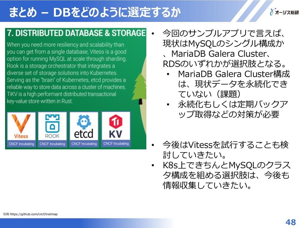 まとめ – DBをどのように選定するか 48 • 今回のサンプルアプリで言えば、 現状はMyS...