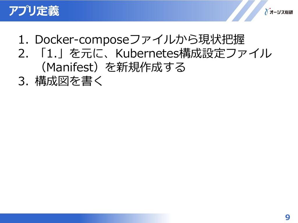 アプリ定義 9 1. Docker-composeファイルから現状把握 2. 「1.」を元に、...
