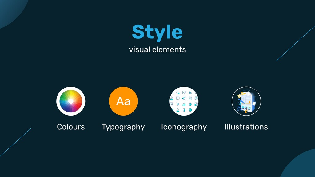 visual elements Style Colours Typography Iconog...