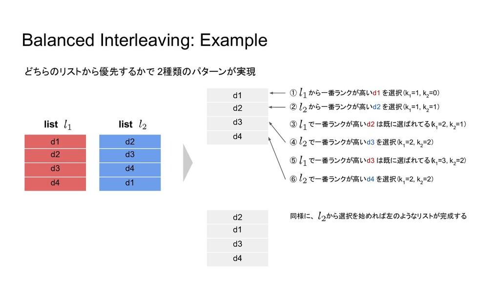 Balanced Interleaving: Example d1 d2 d3 d4 d2 d...