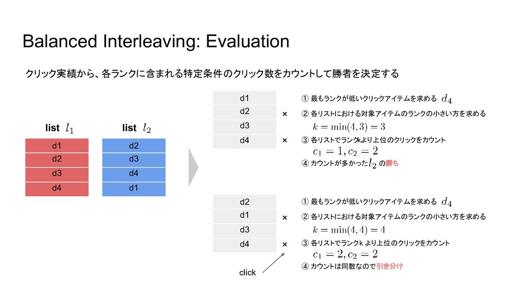 Balanced Interleaving: Evaluation d1 d2 d3 d4 d...