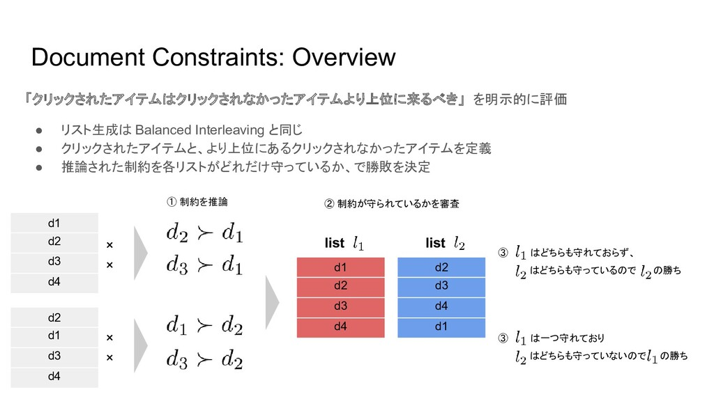 Document Constraints: Overview 「クリックされたアイテムはクリッ...