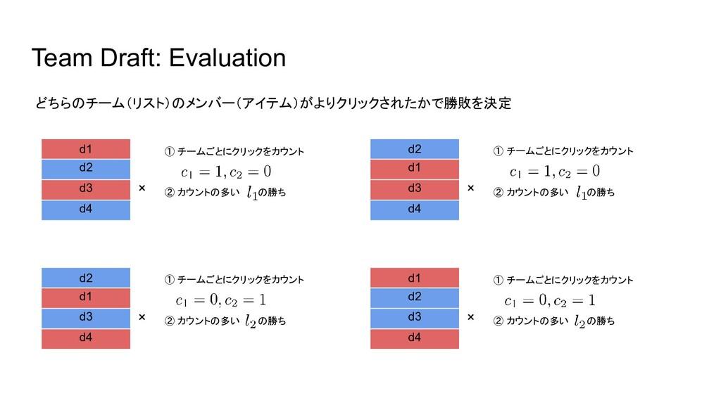 Team Draft: Evaluation d1 d2 d3 d4 d2 d1 d3 d4 ...