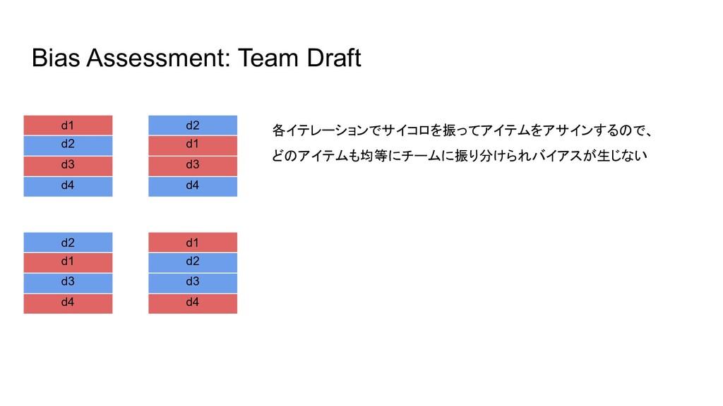 Bias Assessment: Team Draft 各イテレーションでサイコロを振ってアイ...