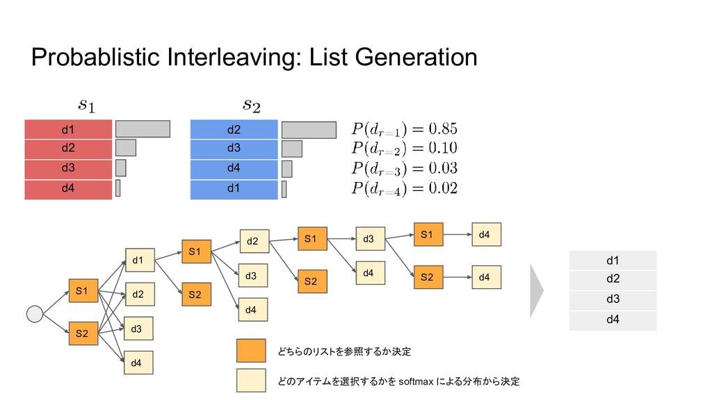 Probablistic Interleaving: List Generation d1 d...