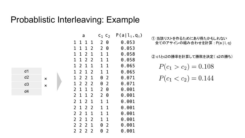 Probablistic Interleaving: Example d1 d2 d3 d4 ...