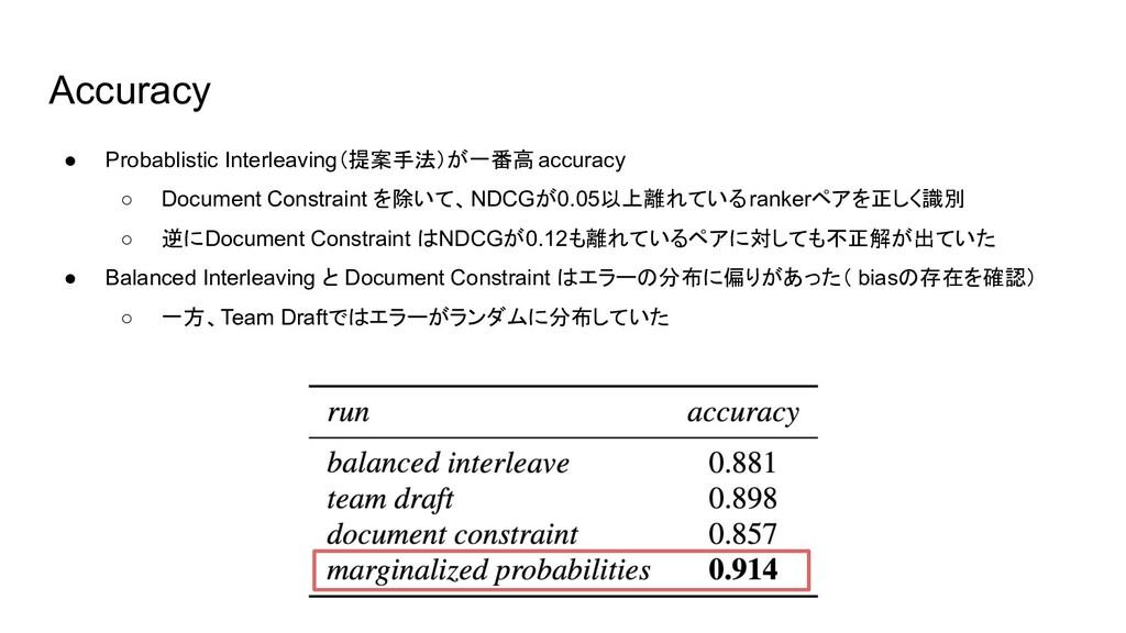 Accuracy ● Probablistic Interleaving(提案手法)が一番高 ...