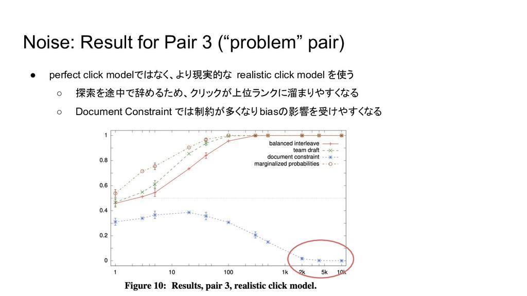 "Noise: Result for Pair 3 (""problem"" pair) ● per..."