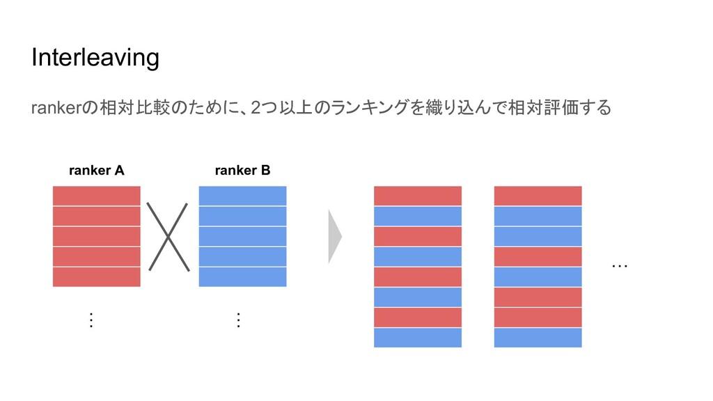 Interleaving rankerの相対比較のために、2つ以上のランキングを織り込んで相対...