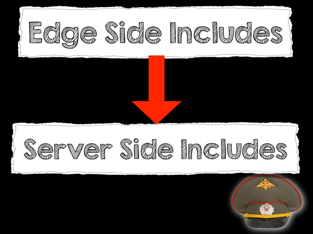 Edge Side Includes Server Side Includes