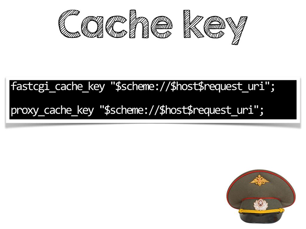 "Cache key fastcgi_cache_key ""$scheme://$host..."