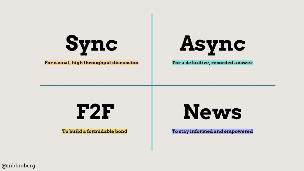 Sync For casual, high throughput discussion Asy...