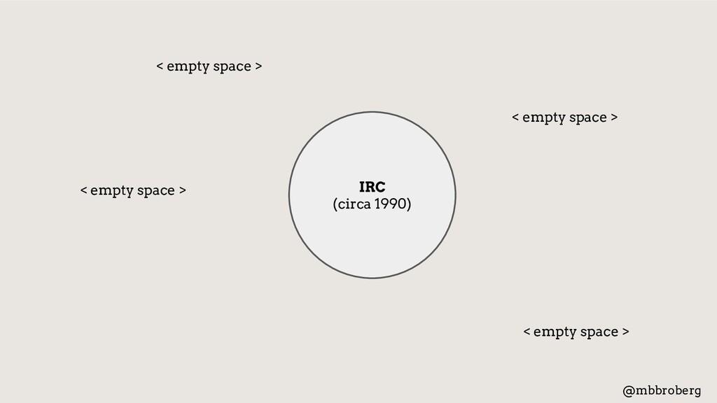 < empty space > < empty space > < empty space >...