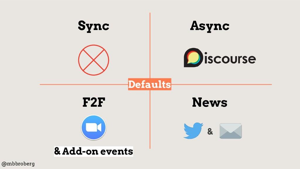 Async Sync F2F News & Add-on events @mbbroberg ...