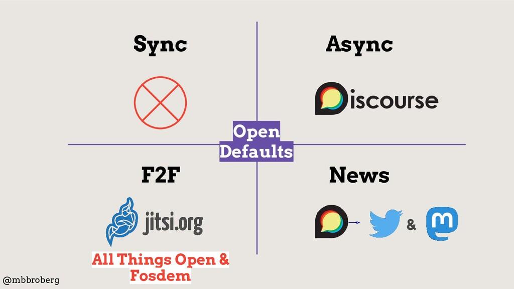 Async Sync F2F News All Things Open & Fosdem @m...