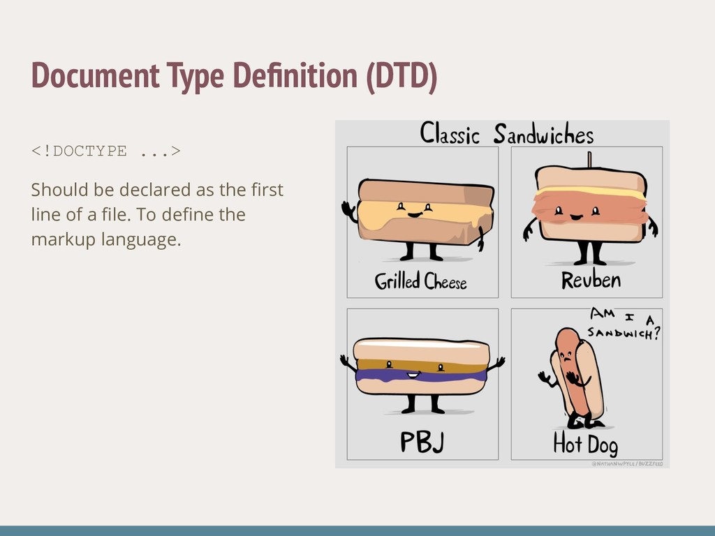 Document Type Definition (DTD) <!DOCTYPE ...> Sh...