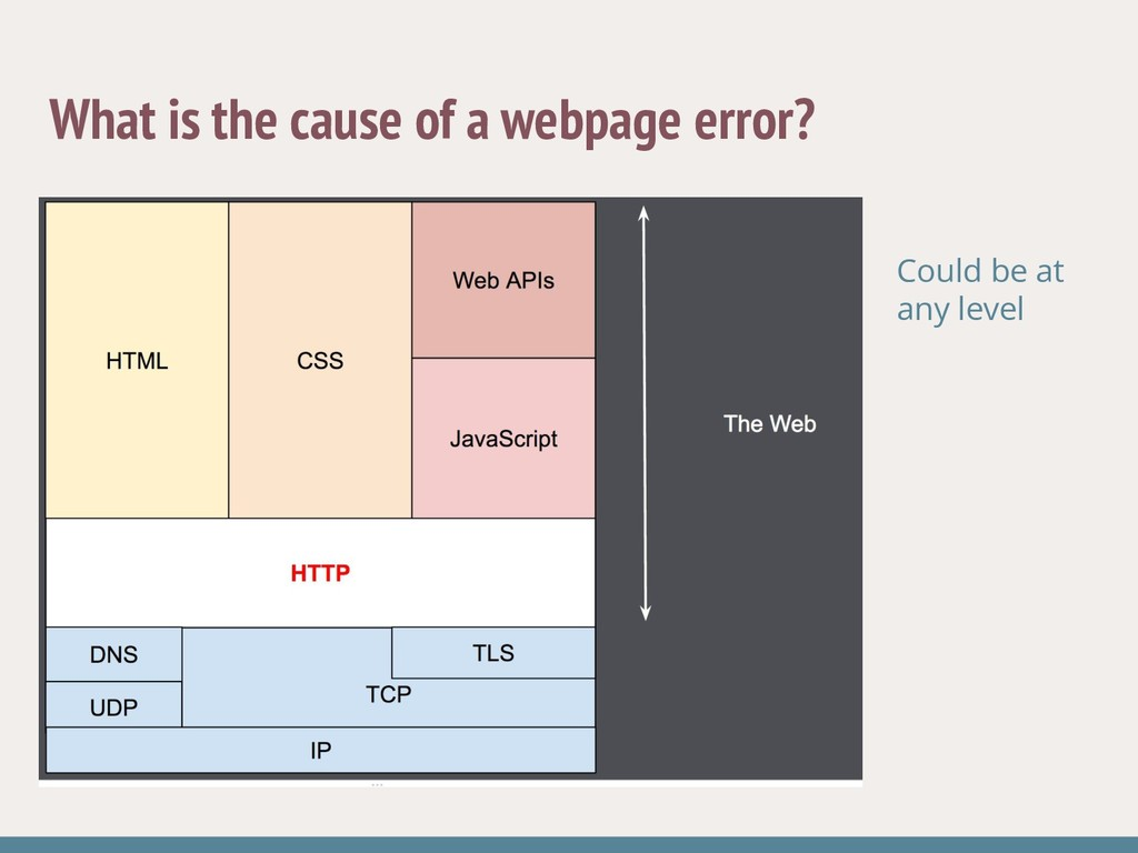 What is the cause of a webpage error? Could be ...