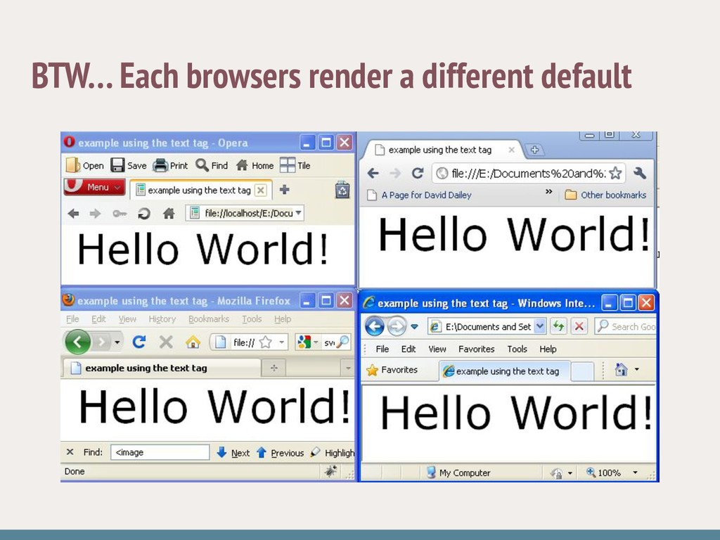 BTW… Each browsers render a different default