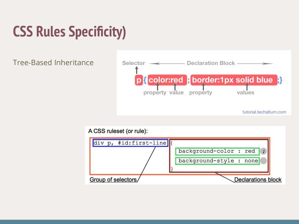 CSS Rules Specificity) Tree-Based Inheritance