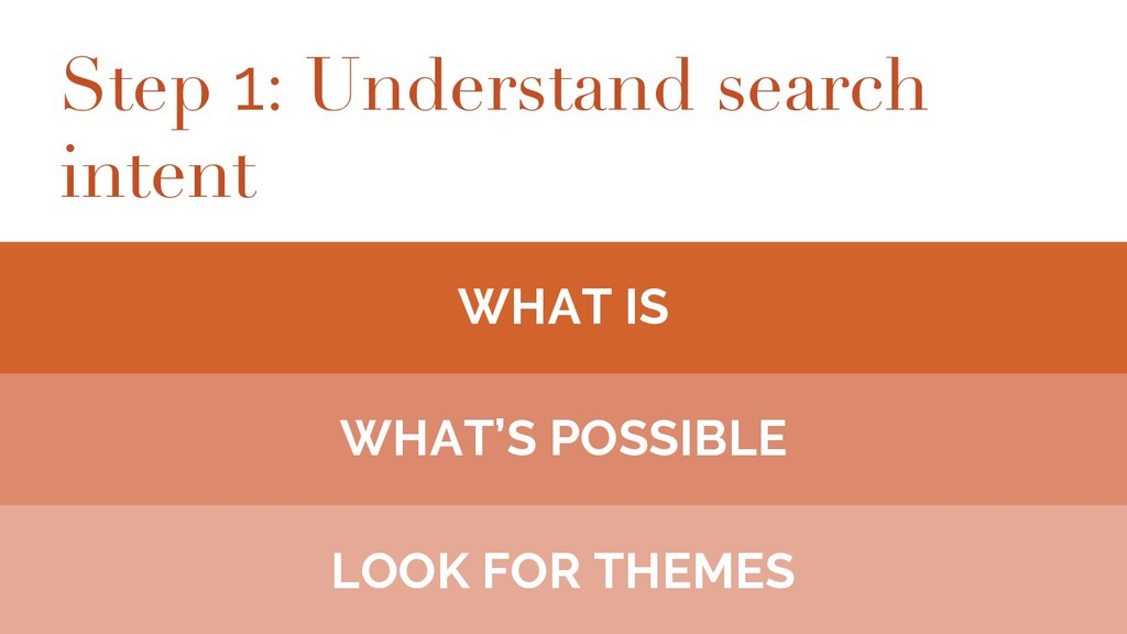 Step 1: Understand search intent WHAT IS WHAT'S...
