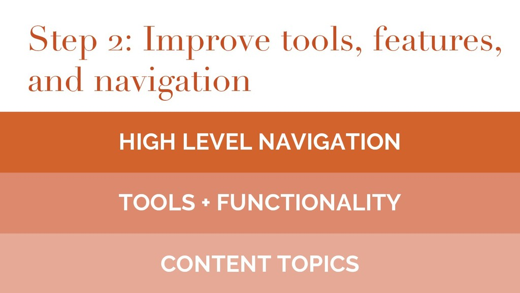 Step 2: Improve tools, features, and navigation...