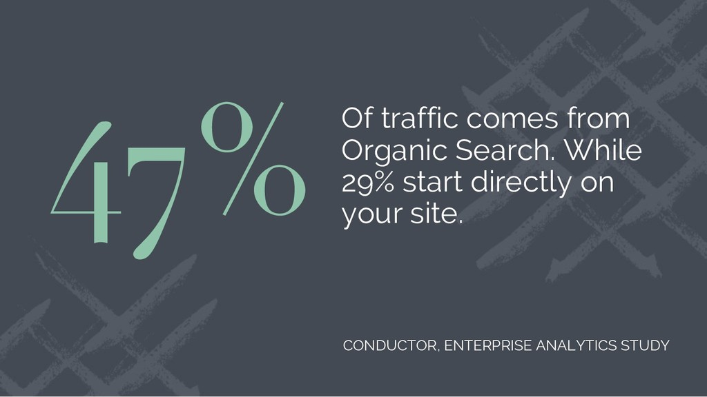 Of traffic comes from Organic Search. While 29%...