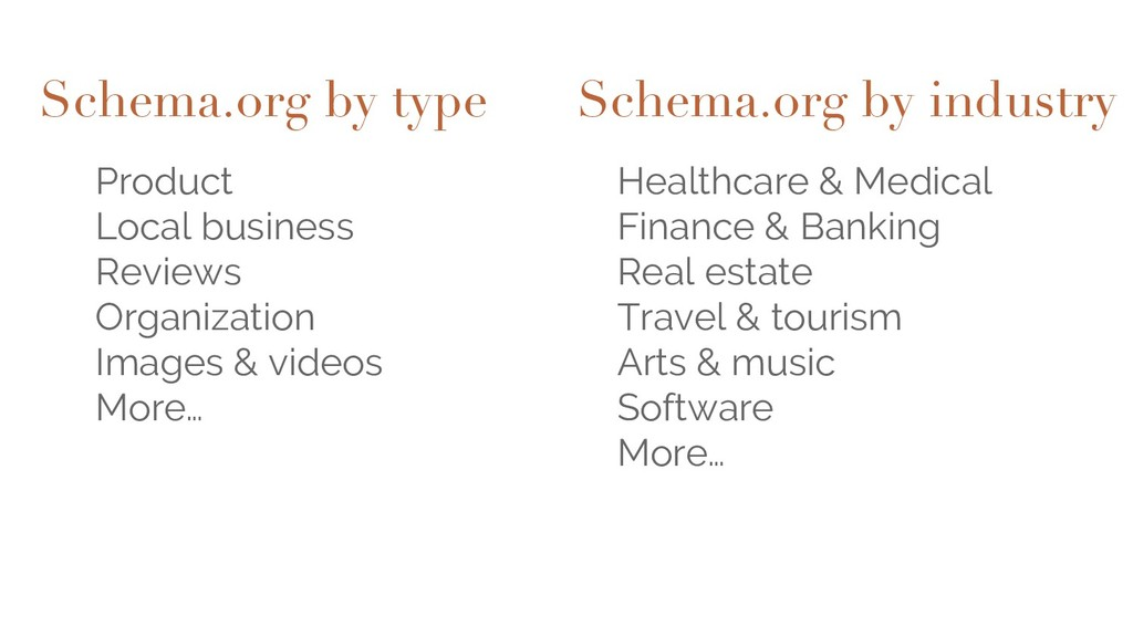 Schema.org by type Product Local business Revie...