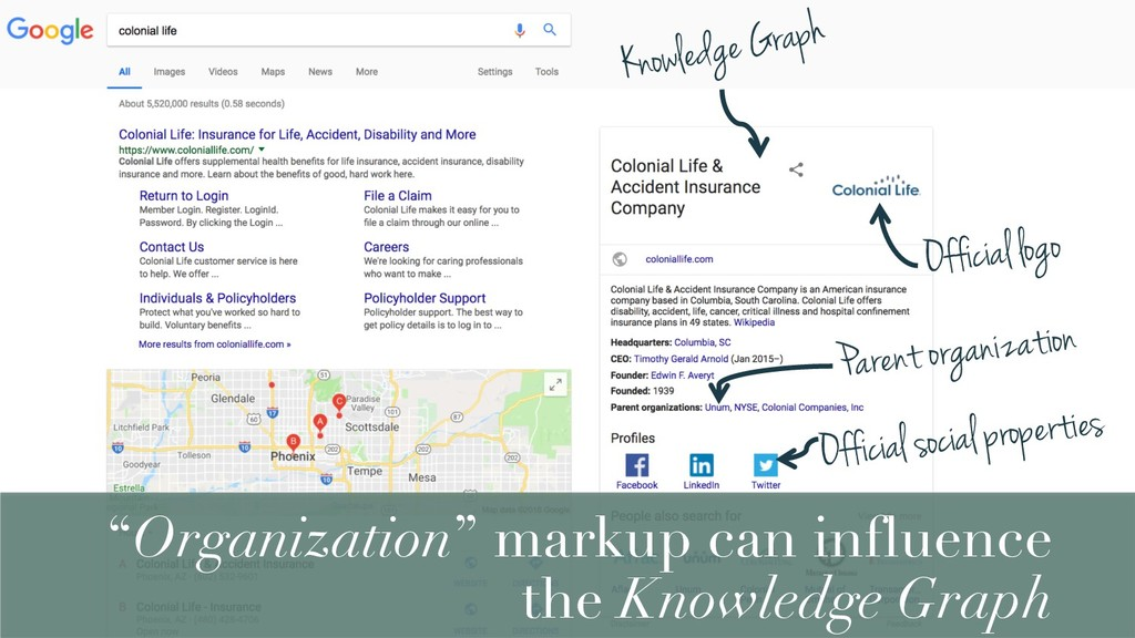 Knowledge Graph Official social properties Offi...
