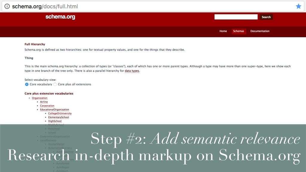 Step #2: Add semantic relevance Research in-dep...