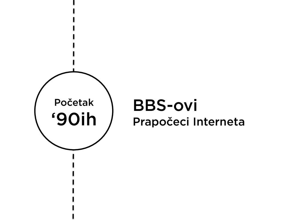 Početak '90ih BBS-ovi Prapočeci Interneta