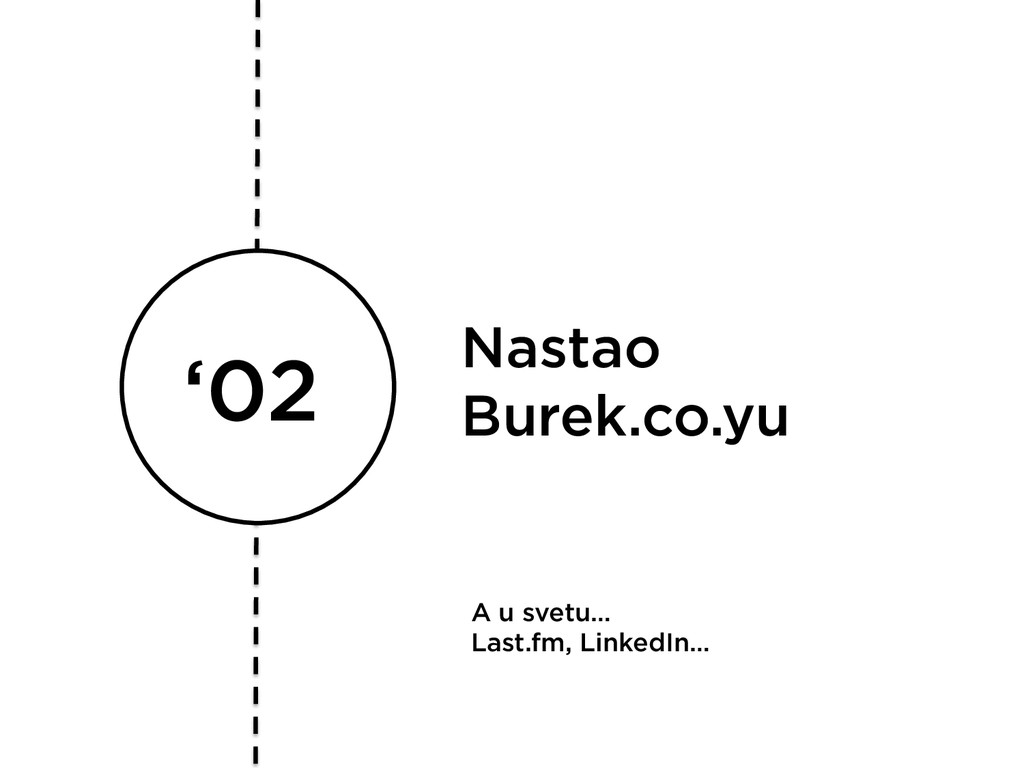 '02 Nastao Burek.co.yu A u svetu… Last.fm, Link...
