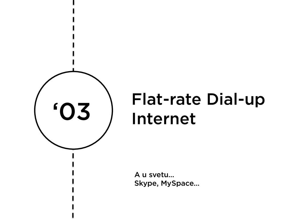 '03 Flat-rate Dial-up Internet A u svetu… Skype...