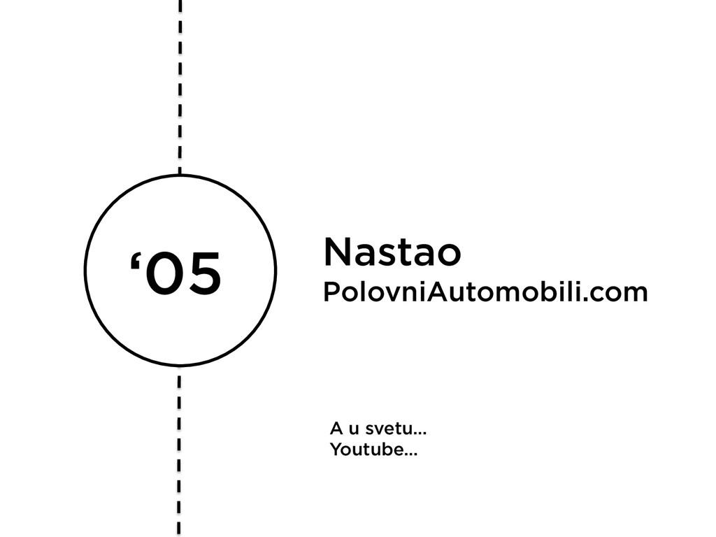 '05 Nastao PolovniAutomobili.com A u svetu… You...