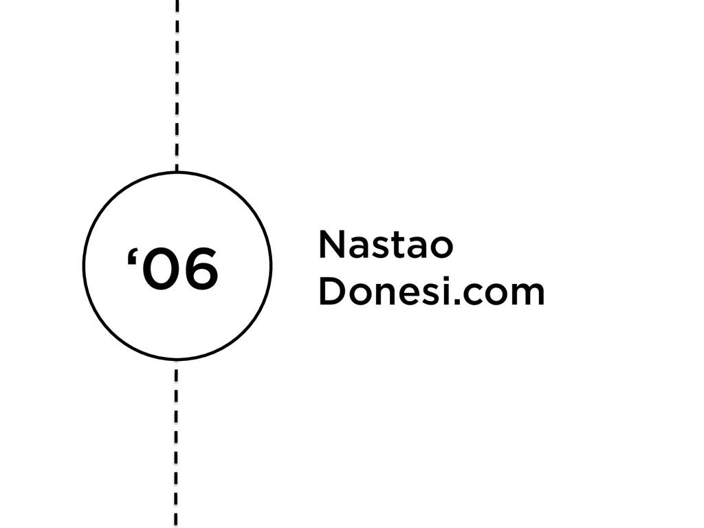 '06 Nastao Donesi.com