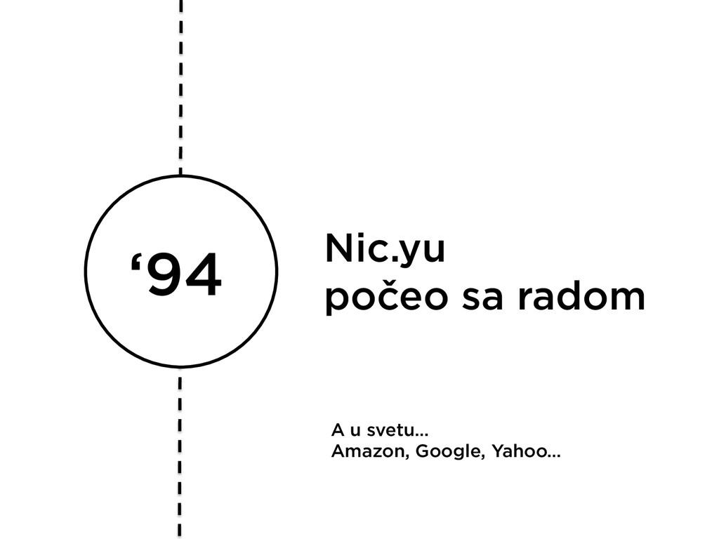 '94 Nic.yu počeo sa radom A u svetu… Amazon, Go...
