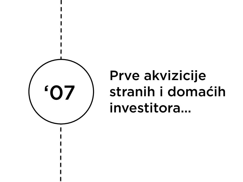 '07 Prve akvizicije stranih i domaćih investito...
