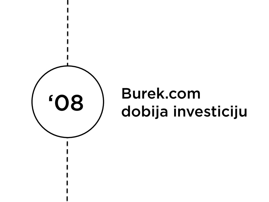 '08 Burek.com dobija investiciju