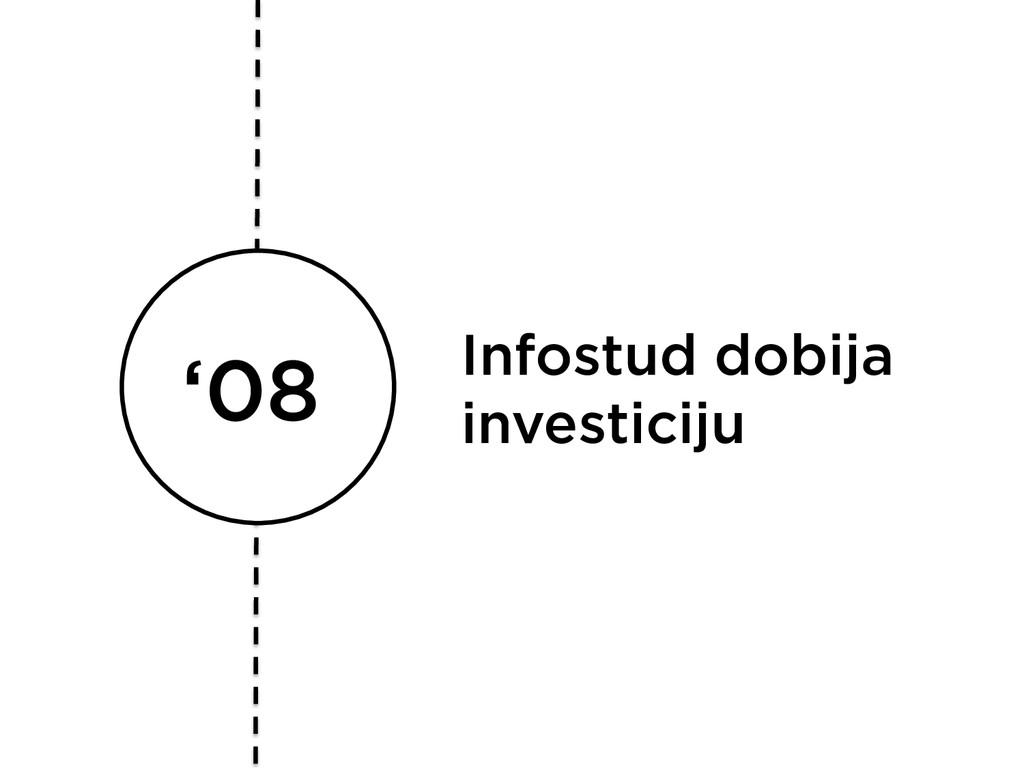 '08 Infostud dobija investiciju