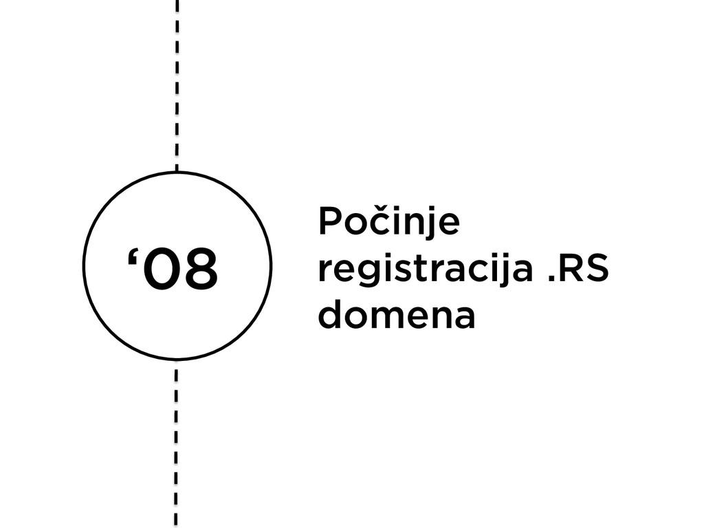 '08 Počinje registracija .RS domena